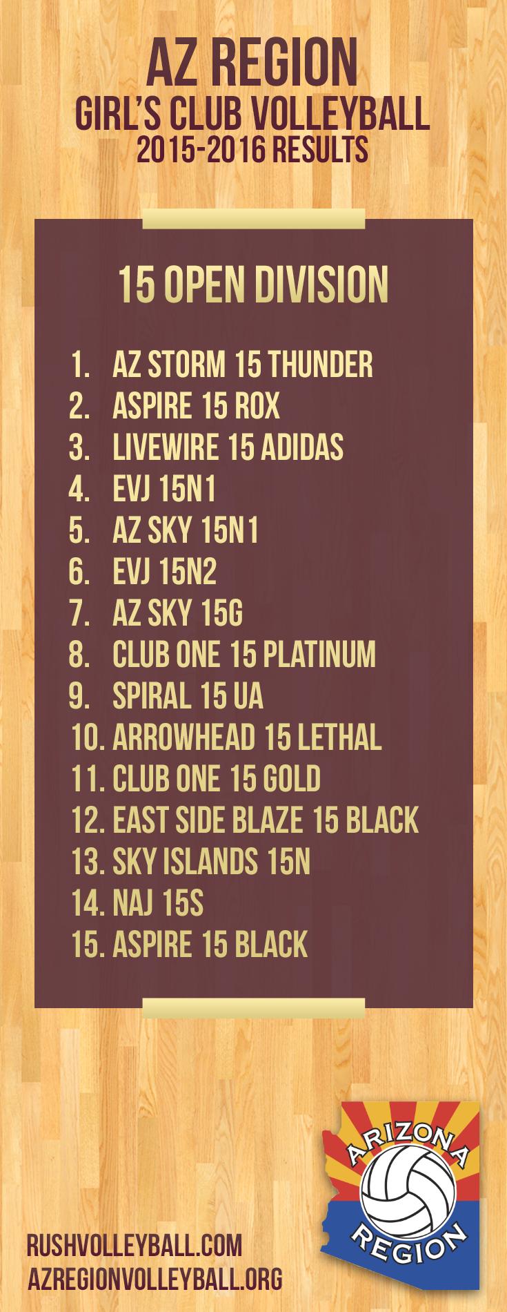 Girl's 15U Open Division 2015-2016