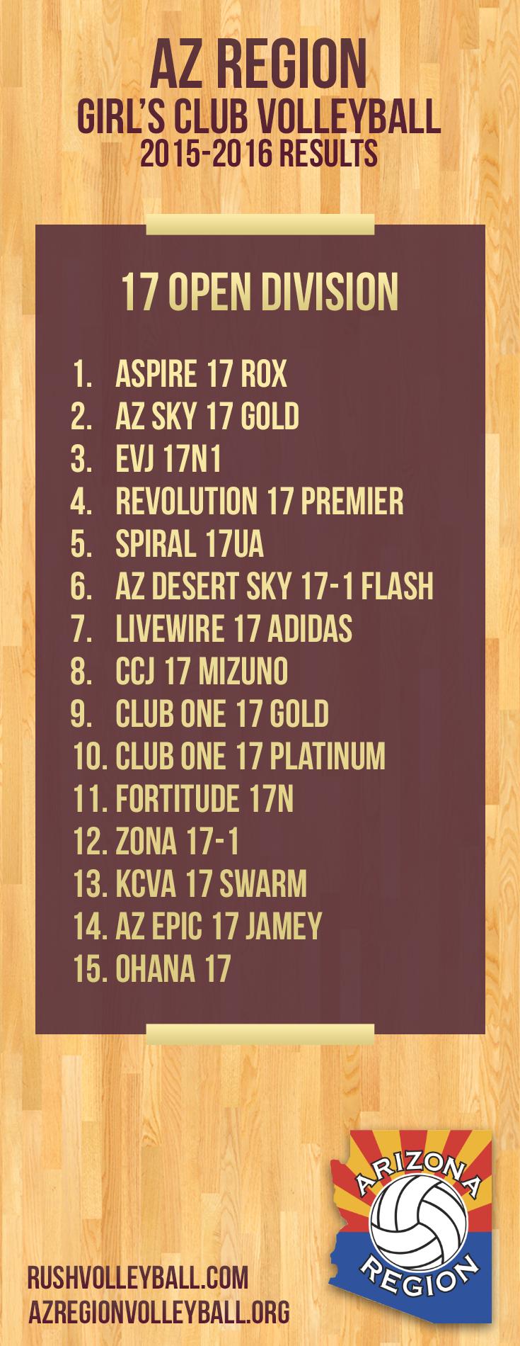 Girl's 17U Open Division 2015-2016